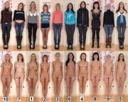 10 girls ranked by: Face, Clothed Body, Tits, Stomach, Pussy, Legs, and then Overall ranking based on the results.